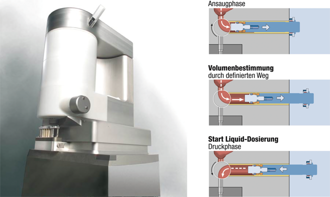 Innovative nasale Applikation erfordert innovative Abfülltechnik