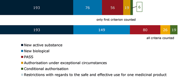 Arzneimittel unter zusätzlicher Überwachung / Was bringt das Schwarze Dreieck wirklich? / Beitrag aus Pharm. Ind. 82, Nr. 3, 302-304 (2020)