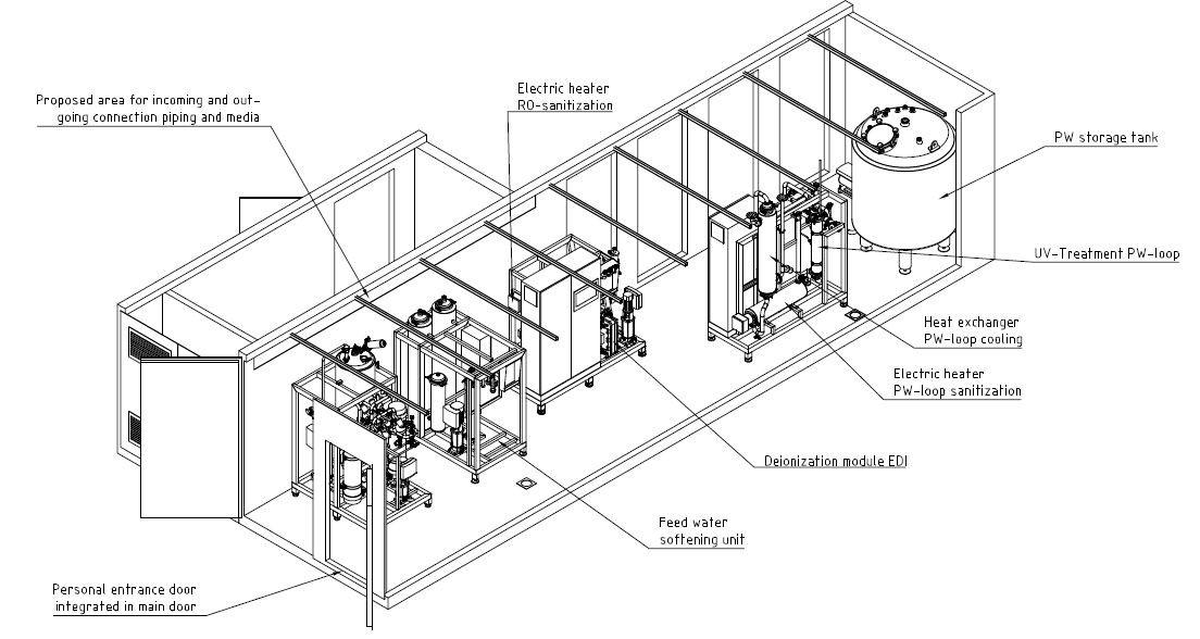 Installation einer Pharmawasseraufbereitungsanlage im maßgeschneiderten Container